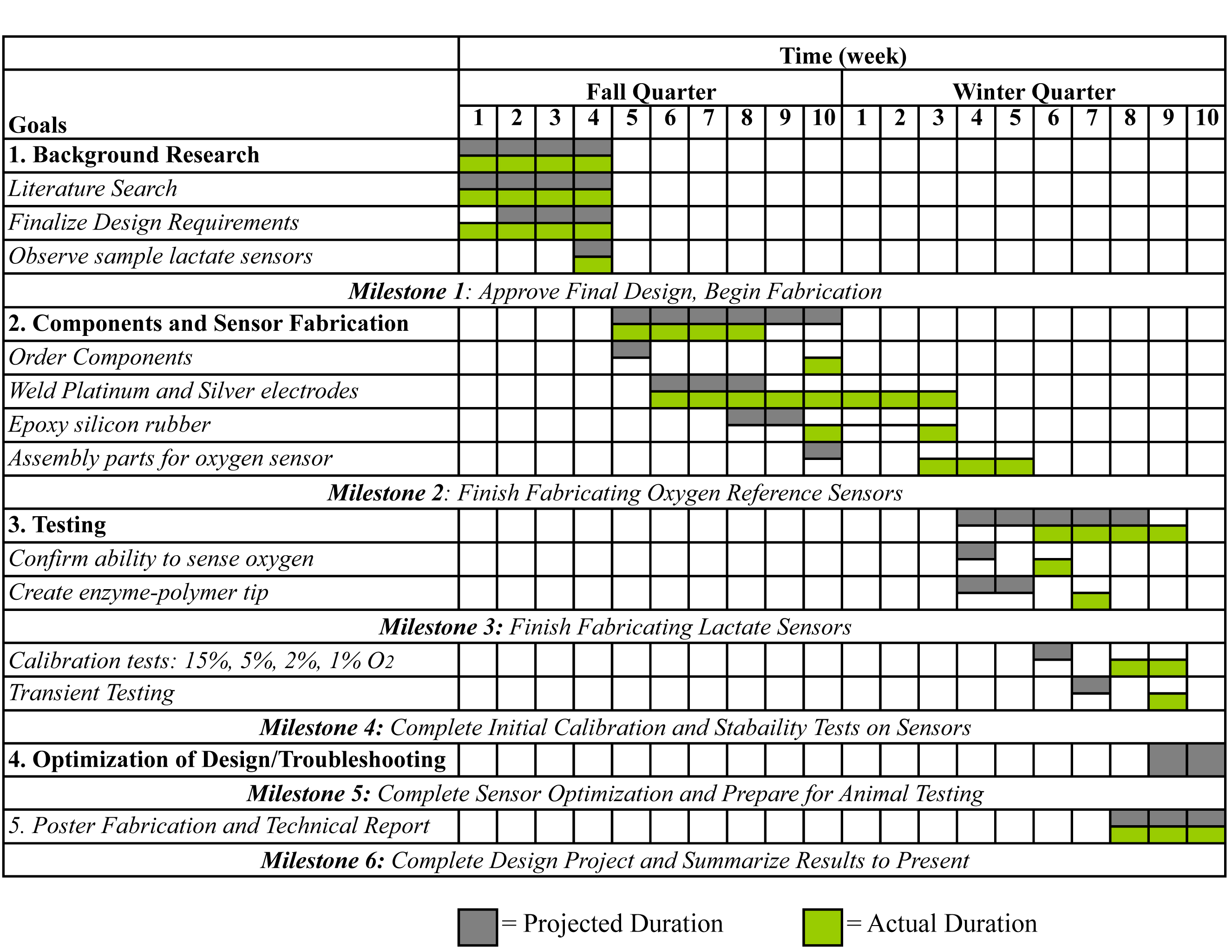 Download Gantt Chart Example In Project Management Gantt Chart Excel Template