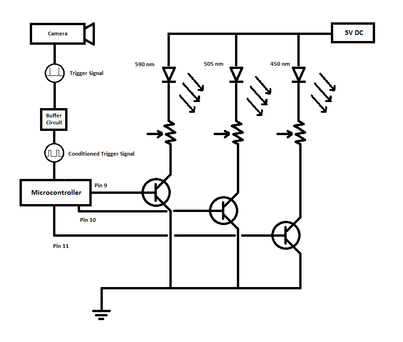 transistor substitution manual free download